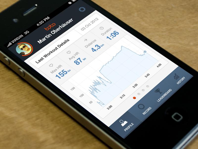 Bobo iPhone App Prototype ui ux app sport orange blue fitness graph infographic