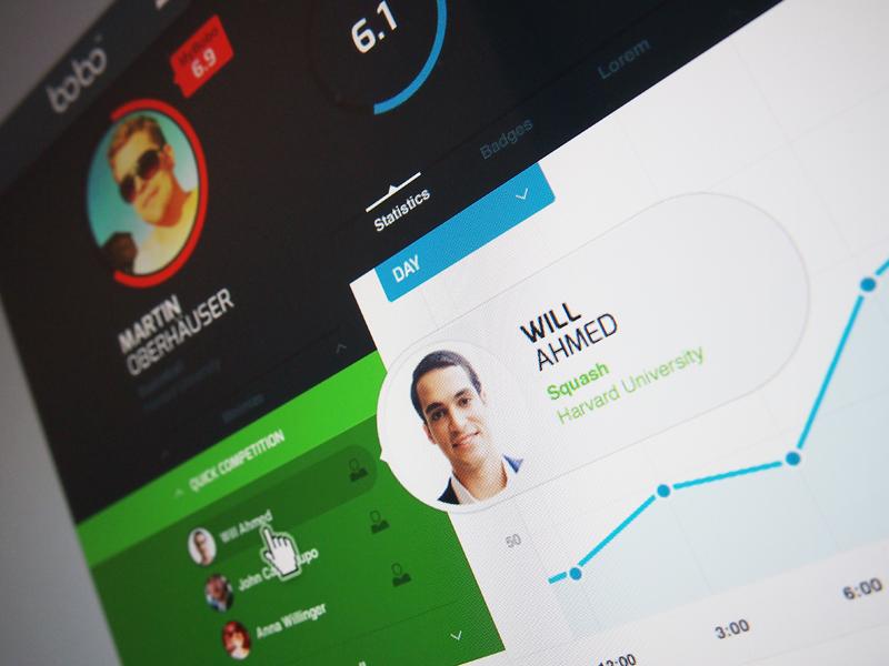 Bobo Profile Page ui ux webdesign website sport orange blue green fitness graph infographic statistic