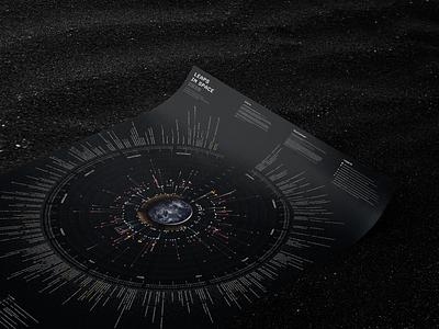 Bureau Oberhaeuser Calendar 2020 2020 infographics space illustration data visualization information design infographic calendar