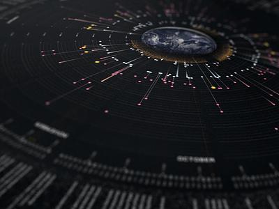 Bureau Oberhaeuser Calendar 2020 month spaceship earth universe space year 2020 calendar 2020 calendar illustration information design infographic