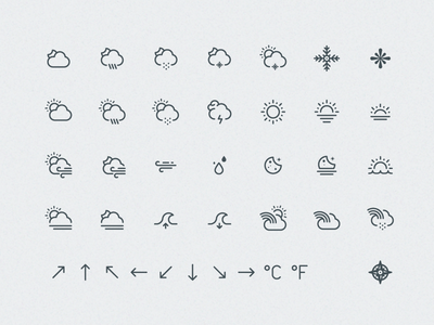 Weather Icons icon icon set icons weather weather icons weather icon