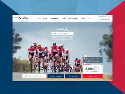 Hawaiian Ride For Youth homepage charity website digital