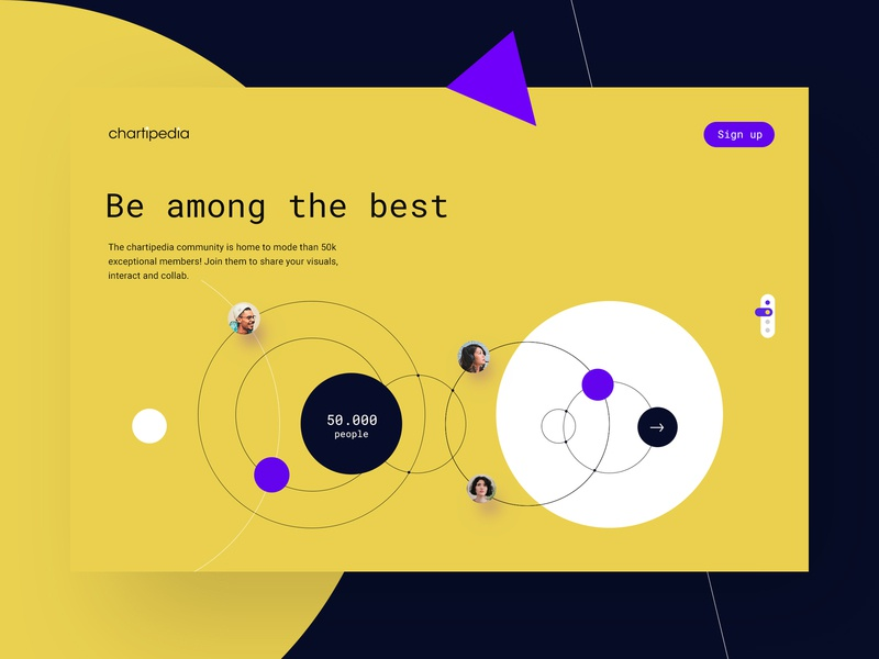 Chartipedia | Landing page community minimal yellow landingpage awwwards ring radial art landing data data visualization charts chart