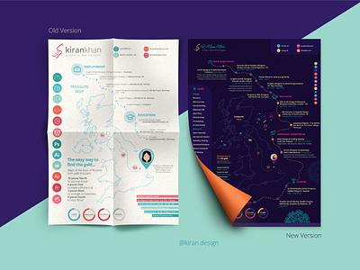 CV Resume Redesign (UI/UX) designer art designer mobile app webdesigner ui designer ux uiux ui mediendesign grafik cv resume cv graphic designer