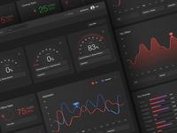 Complete dark dashboard design for real estate company