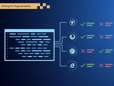 Testing for Fragmentation design statistics browsers testing fragmentation graphic browserstack