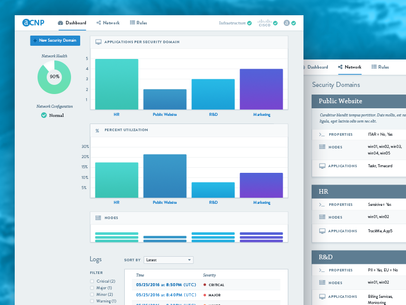 Apprenda Cloud Network Portal dashboard application cloud sdn software enterprise ui ux user interface user experience