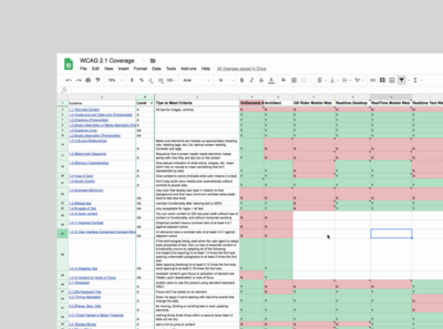 WCAG 2.1 Accessibility Coverage Sheet
