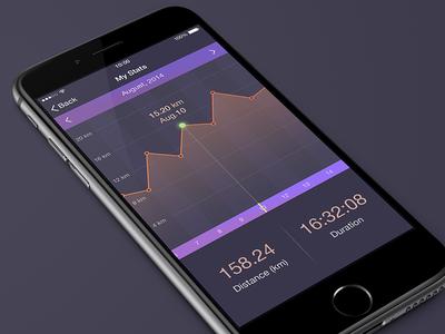 Stats app ui ux design runner stats