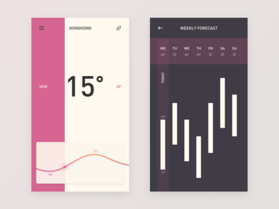 Weekly Forecast color ui app forecast temperature weekly weather