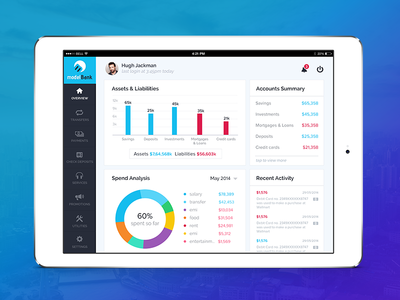 Personal Banking Dashboard