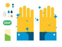 in progress - Handwash Cling