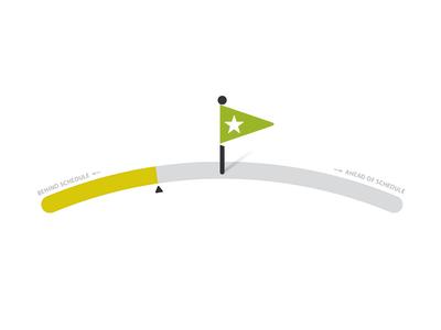 Goal Planning Visualization