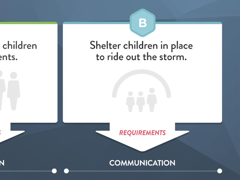 Challenge Visualization ui design illustration infographics game icons interaction
