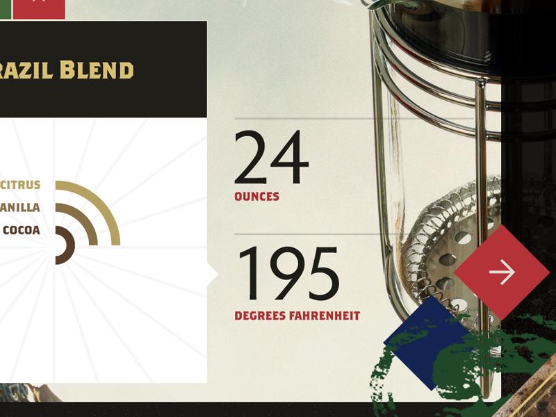 Cup o' Joe UI Moodboard radar mocha cranberry coffee moodboard design intuitive company
