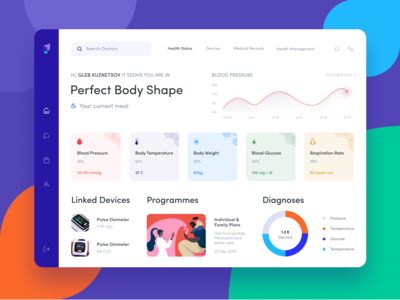 Health Care Dashboard Design