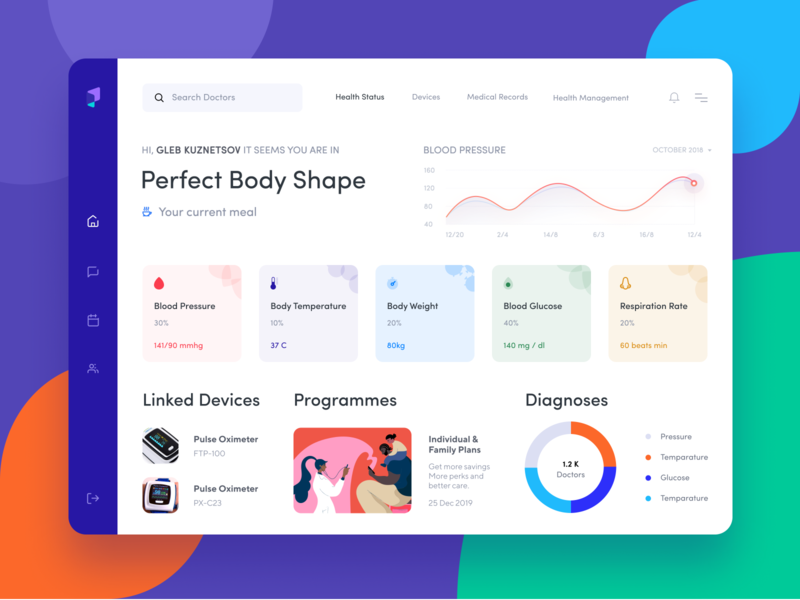 Medical Dashboard Designs Themes Templates And Downloadable Graphic Elements On Dribbble