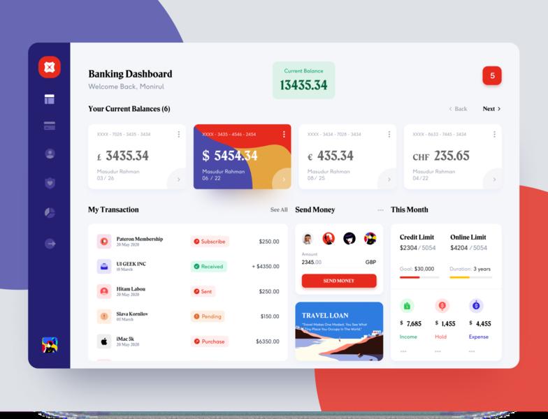 Bank Web Application Design