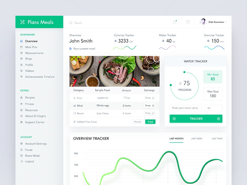 Plans Meals Dashboard Design white ux statistics meal dashboard food fluent fitness charts analytic blue