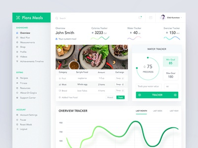 Plans Meals Dashboard Design