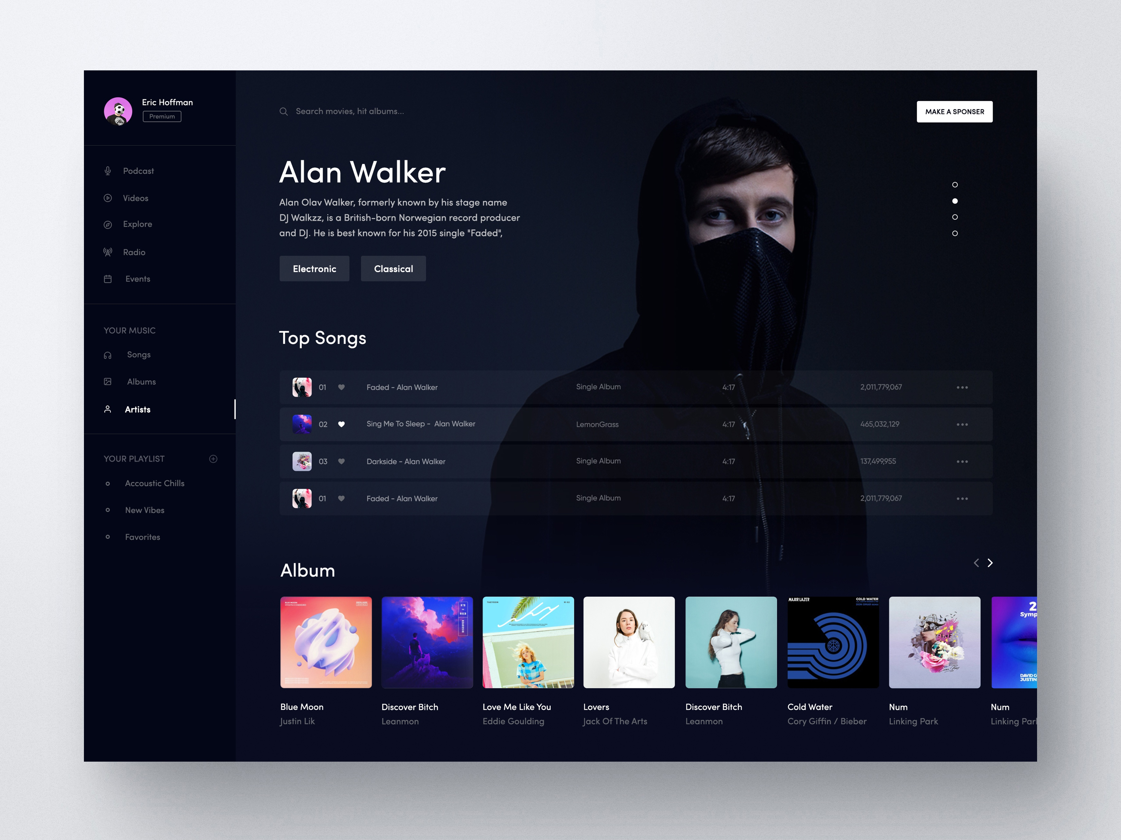 Music artist page preview