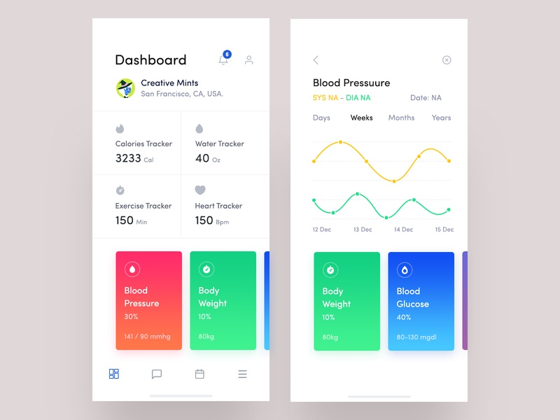 Health Care Blood Pressure App health app health care dashboard exercise tracker weight tracker heart tracker pulse rate parameter health healthcare app health dashboard fitness app app designer calories body weight blood glucose blood pressure app design blood pressure app