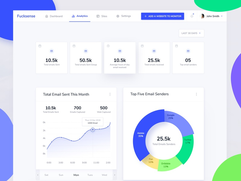 Fcuksense Analytics Page Design pie chart email campaign email capture ai tools web app minimal monitor add a website to monitor average hours emails earning graph travel industry monitoring tool functionality web app email newsletter dashboard analytics dashboard