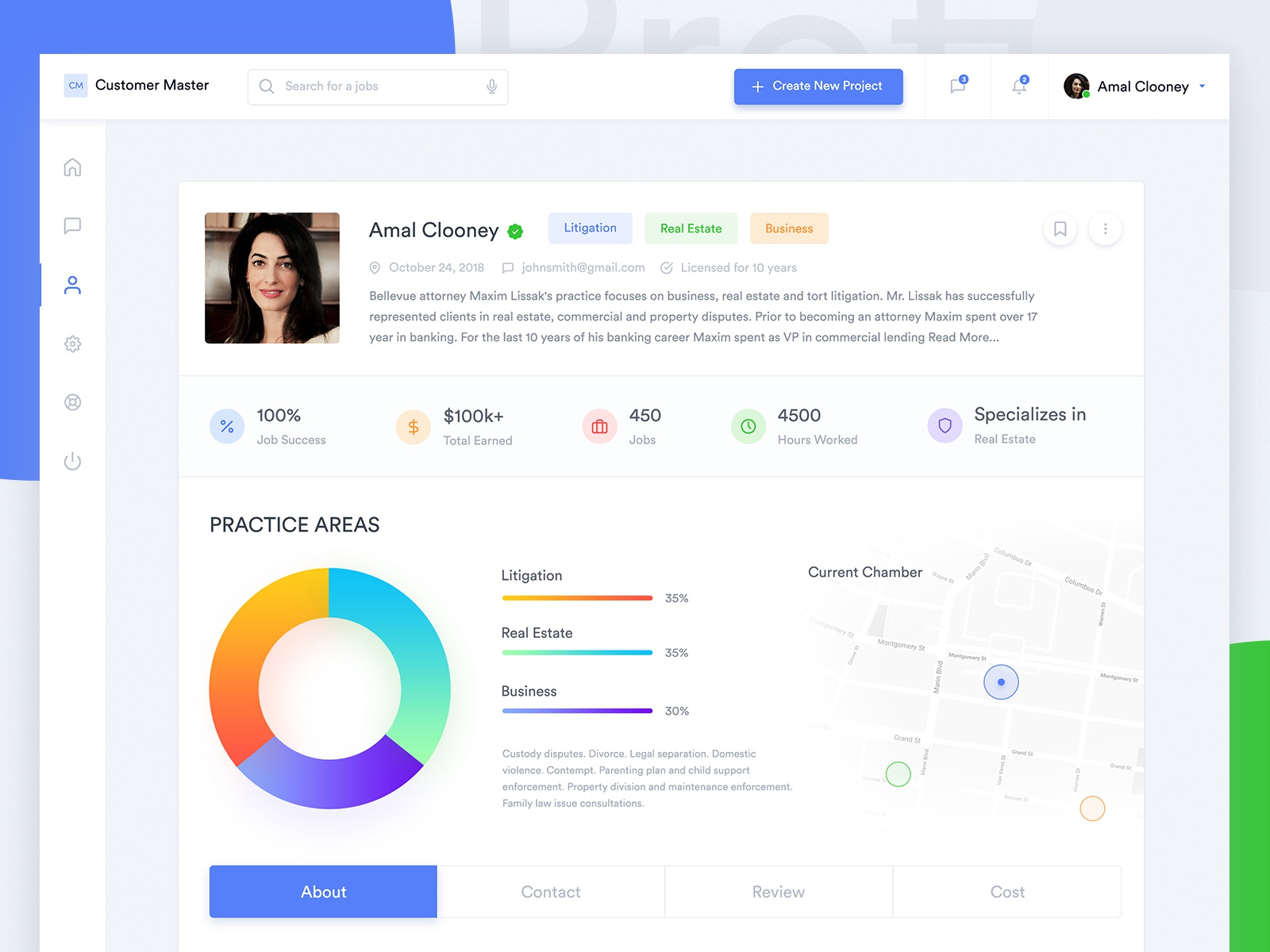 Marketplace dashboard profile screen