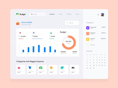 Budget Web Application Design dashboard design home wallet home wallet graph chart illustration design web app expense manager finance budget app finance budget app web application design product design