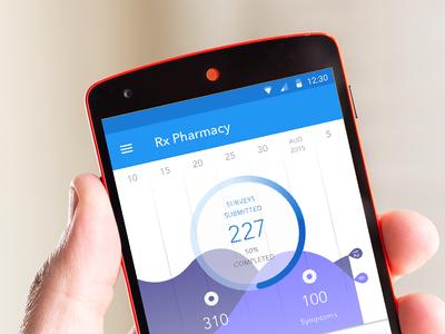 Coloring UI ux design ui design information design floating action button data visualization design nexus5 app mobile material design android dashboard