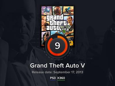 GameSpot Review Score gamespot score
