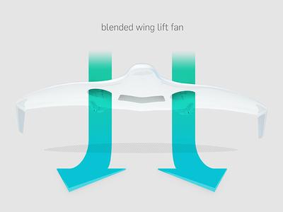 Blended Wing Lift Fan