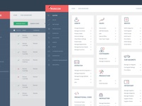 Dashboard Remote Operating System