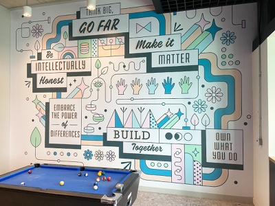 Dublin office wall mural design branding illustration mongodb build typogaphy collage collaboration together values wall office mural