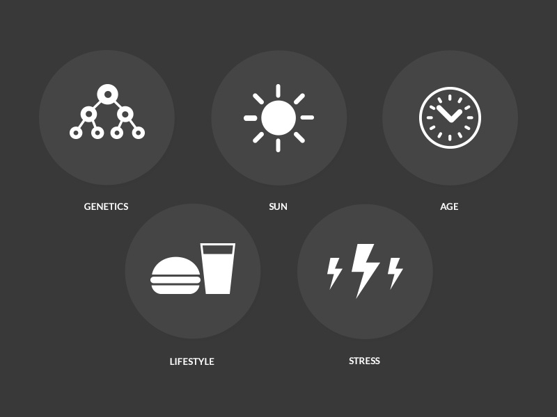 Trigger Icons icons simple minimal minimalist genetics sun age lifestyle stress vector icon
