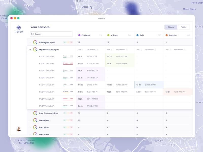 Infrastructure monitoring web ui app design clean app clean ui sensors iot datavisualization data table analytics saas design saas dashboard app dashboard design dashboard ui dashboard