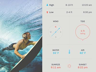 Wave Forecast sport tide ios app forecast waves surfing
