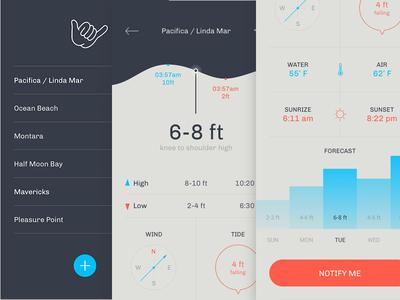 Shakapp Ui spots tide waves surfing forecast iphone ios app