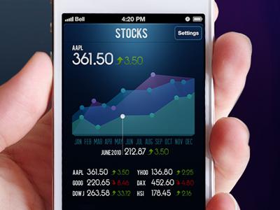 Stocks2 400x300