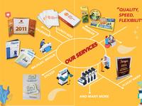 Company Profile for Acme Communication (inside)