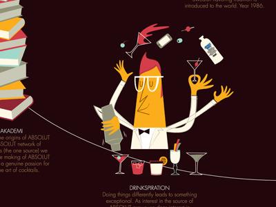 Absolut vodka poster final
