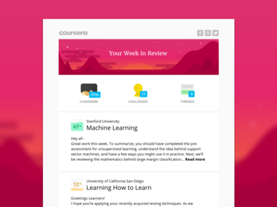 Twilight Sunset, Coursera Email Template