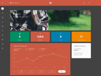 Edomo Admin Dashboard