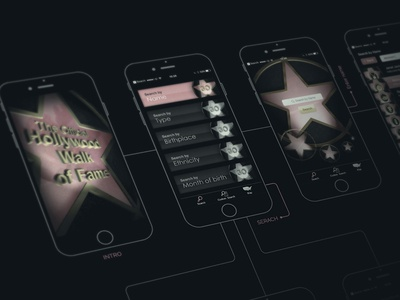 HWF design ui app
