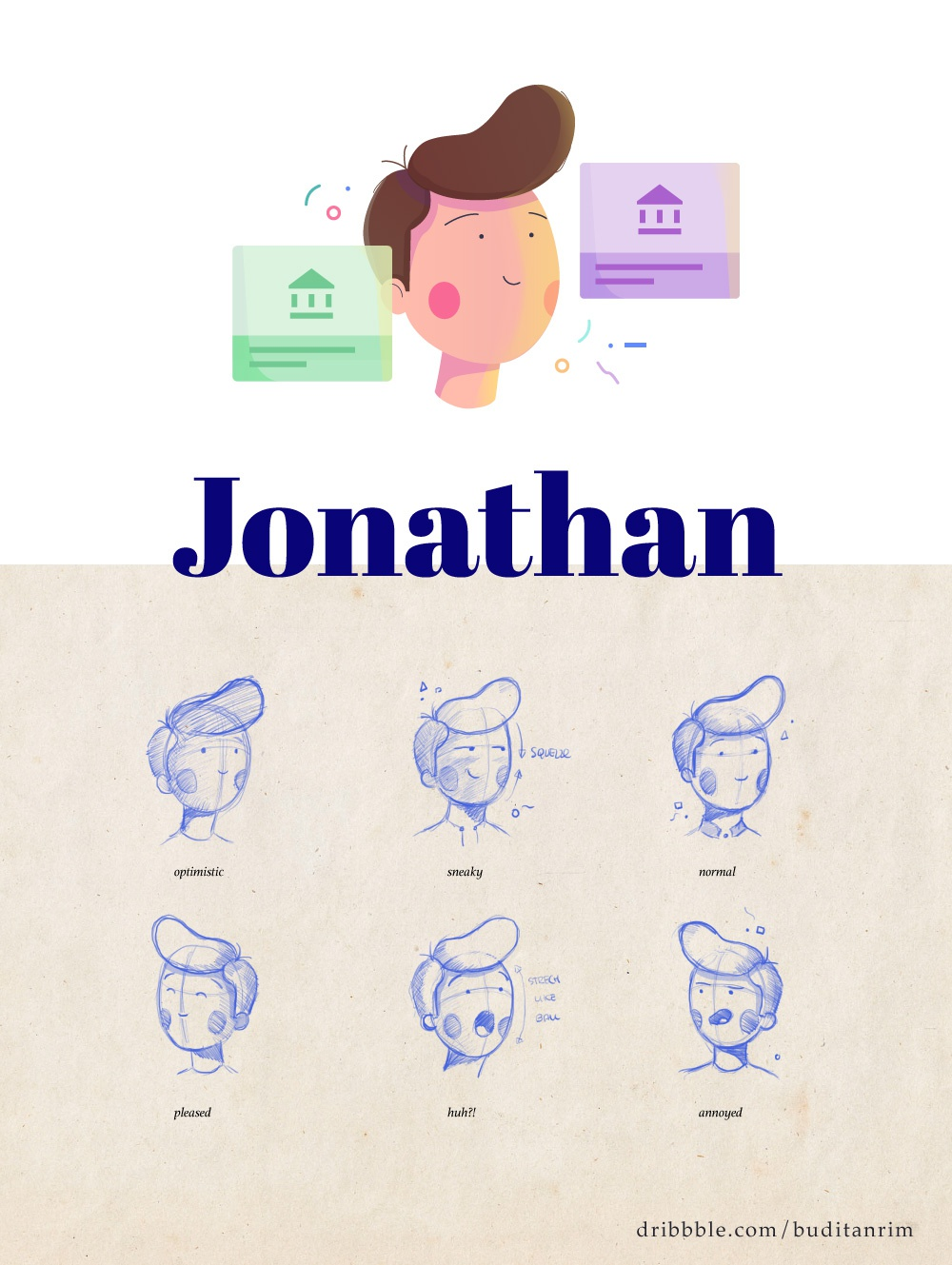 John expressions