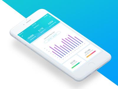 Cloudex Mobile App