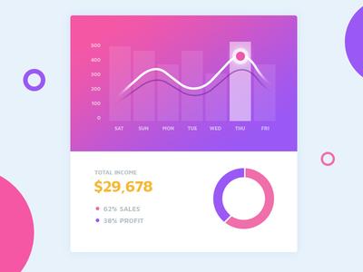 Statistics Widget