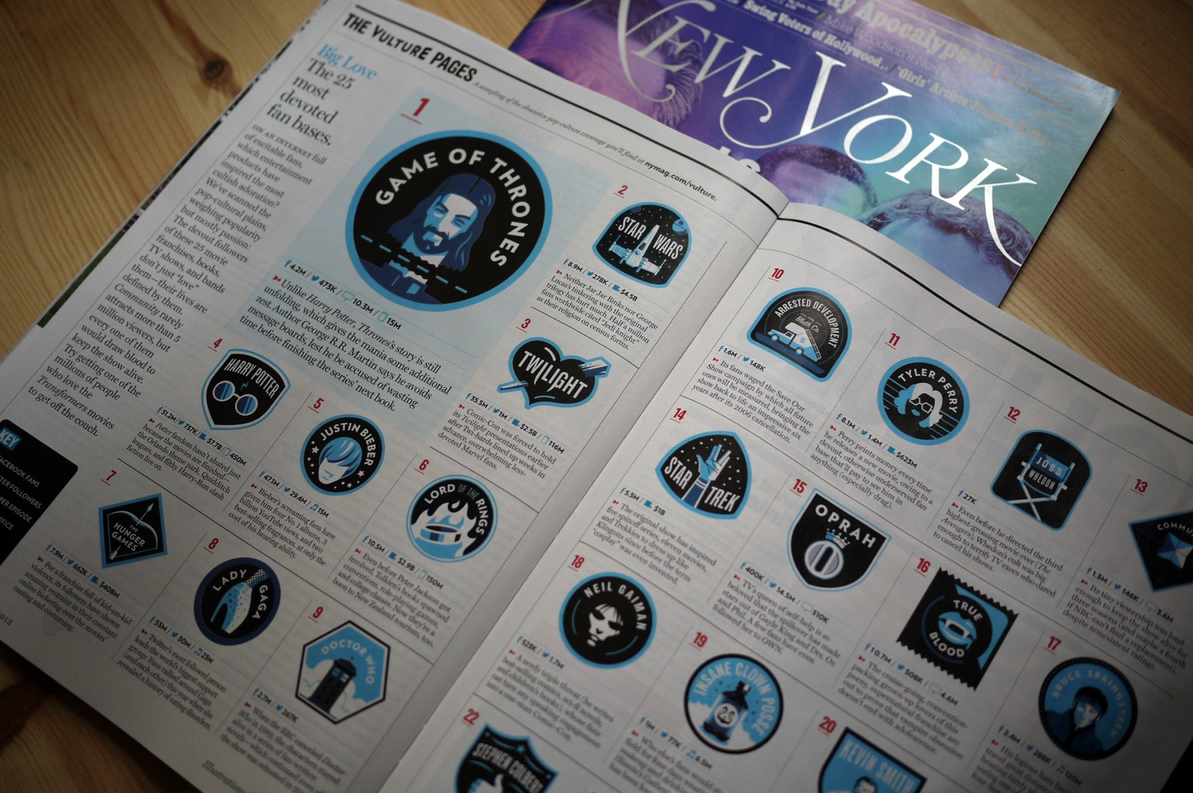 Vulture badges in print