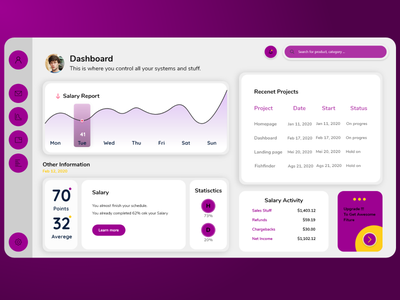 Management Dashboard money management minimal design task project management task management task manager illustration management product design project flat websites tracking website concept ux ui schedule typhography minimal