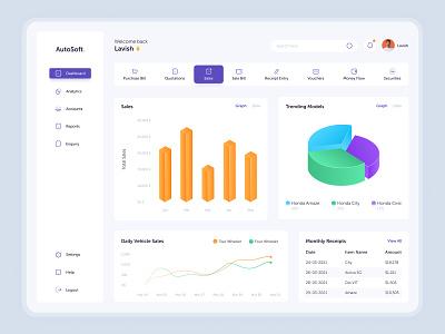 Dealership Management Software admin panel admin dashboard app sales dashboard ui dashboard vector 3d clean ux ui